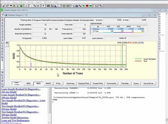 TreeNet Building a Regression Model
